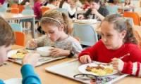 Informace školní jídelny